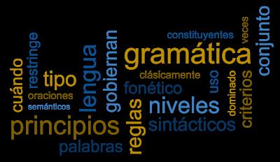 gramática y lengua